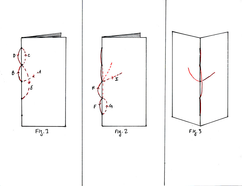 Fig1-3